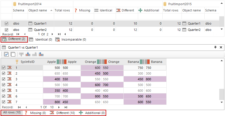 Data difference pane