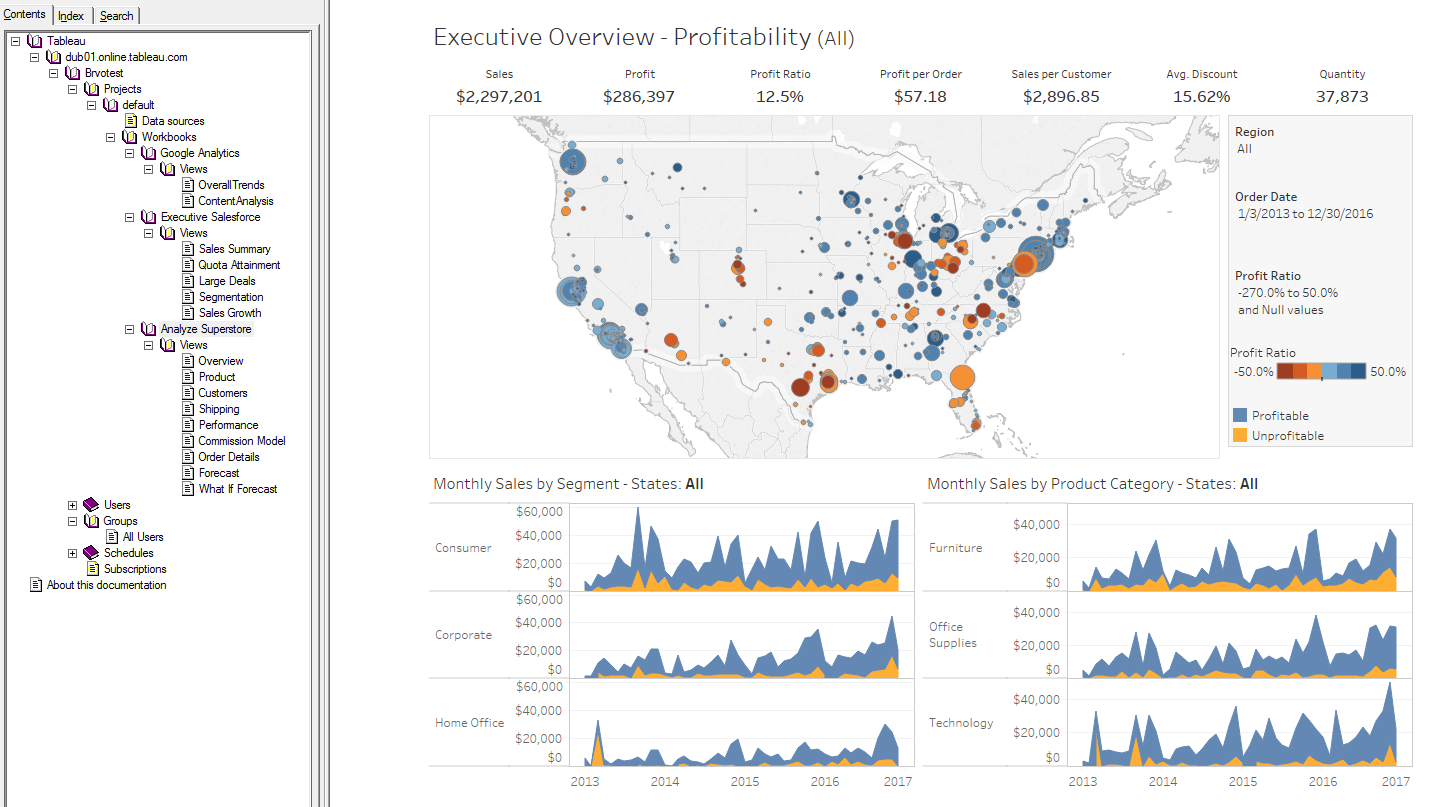 Tableau Training View Training Courses
