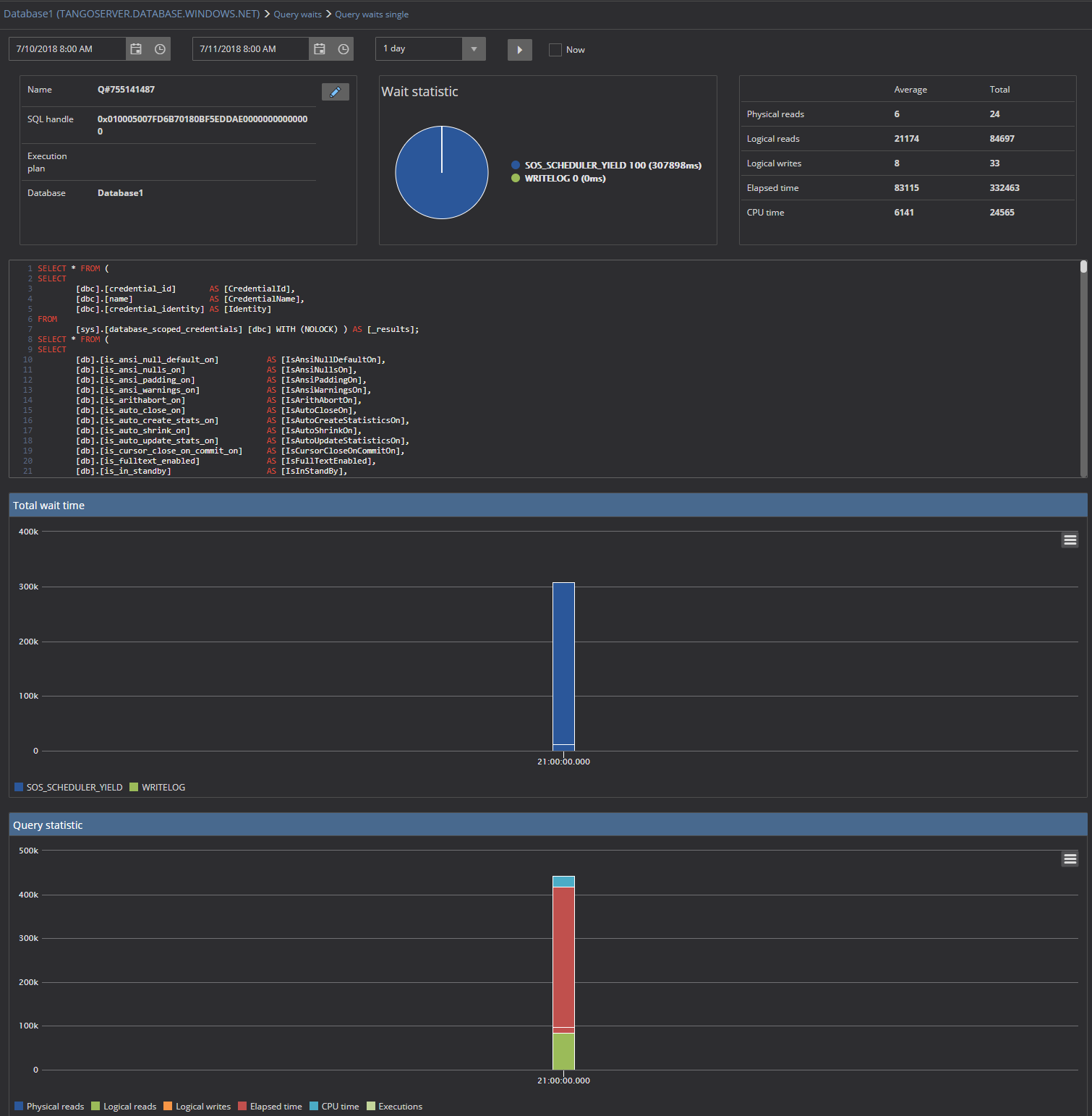 Announcing performance monitoring for Azure SQL Database and